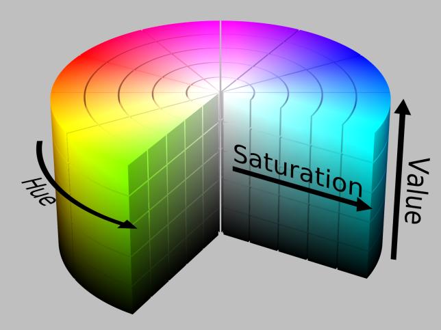 hsv_color_solid_cylinder_alpha_lowgamma