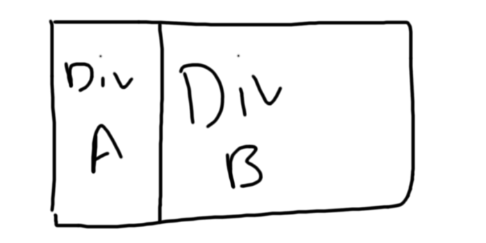 DivAB.png